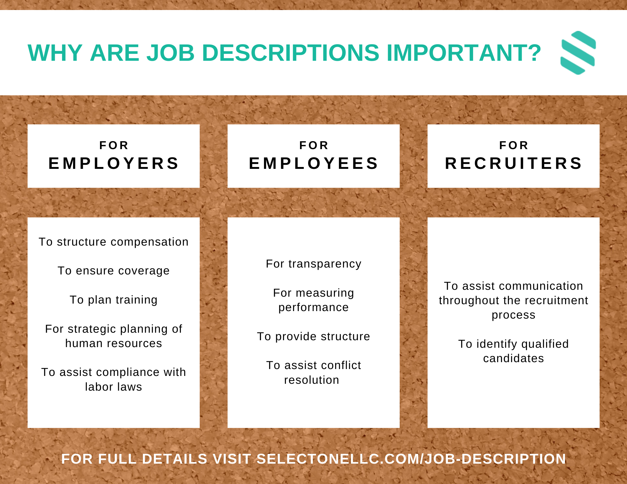 selectone-recruiting-importance-of-job-description-graphic