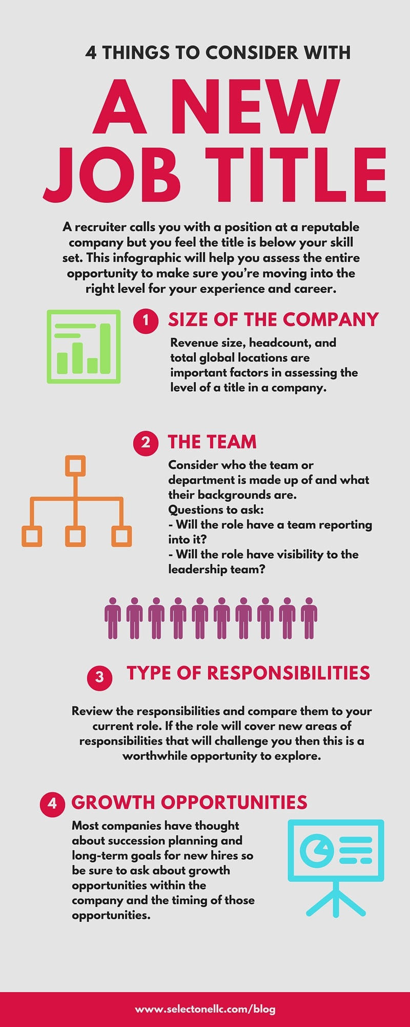 How To Look Beyond A Lousy Job Title Infographic
